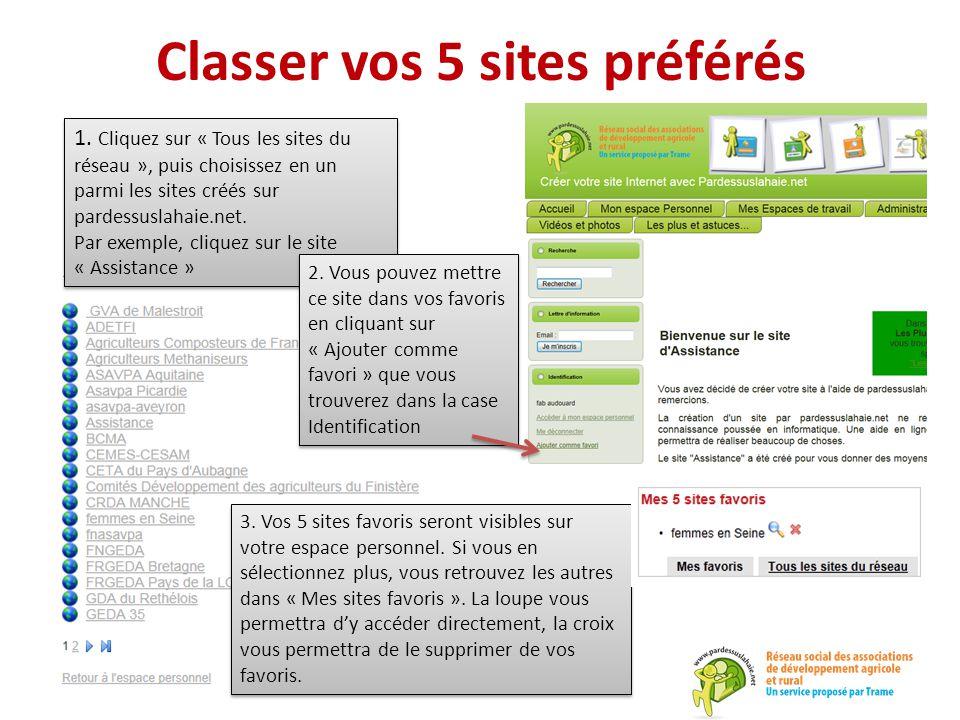 Classer vos 5 sites préférés 1. Cliquez sur « Tous les sites du réseau », puis choisissez en un parmi les sites créés sur pardessuslahaie.net. Par exe