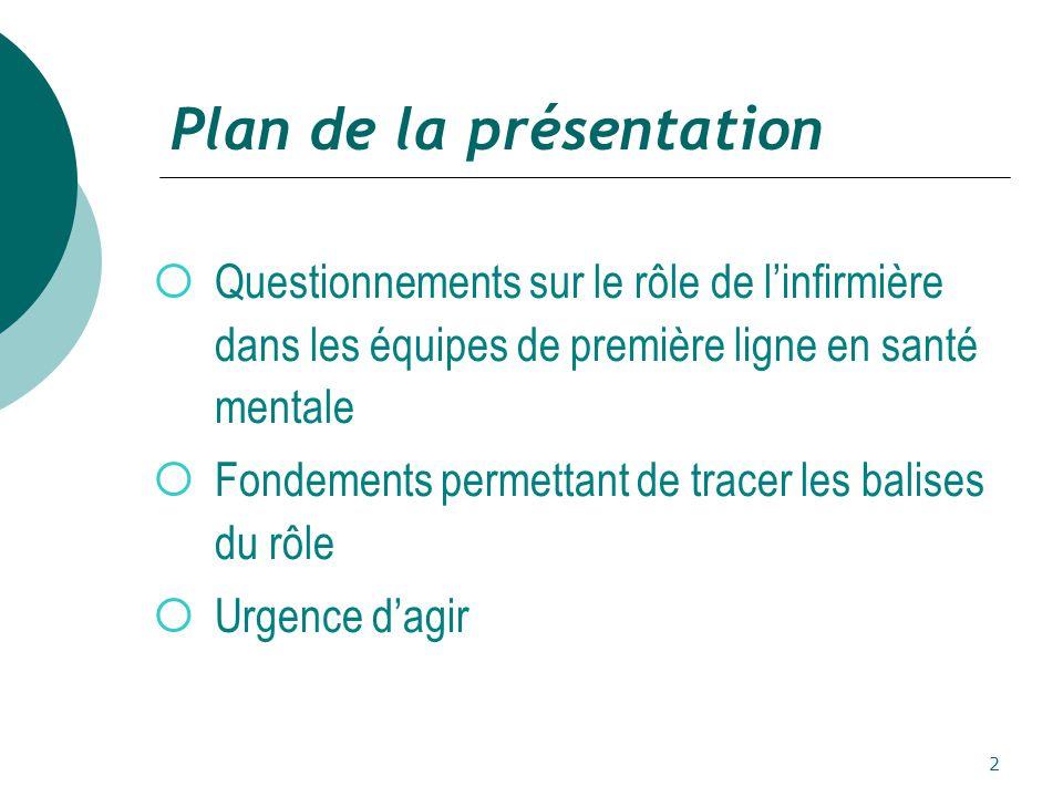 2 Plan de la présentation  Questionnements sur le rôle de l'infirmière dans les équipes de première ligne en santé mentale  Fondements permettant de tracer les balises du rôle  Urgence d'agir
