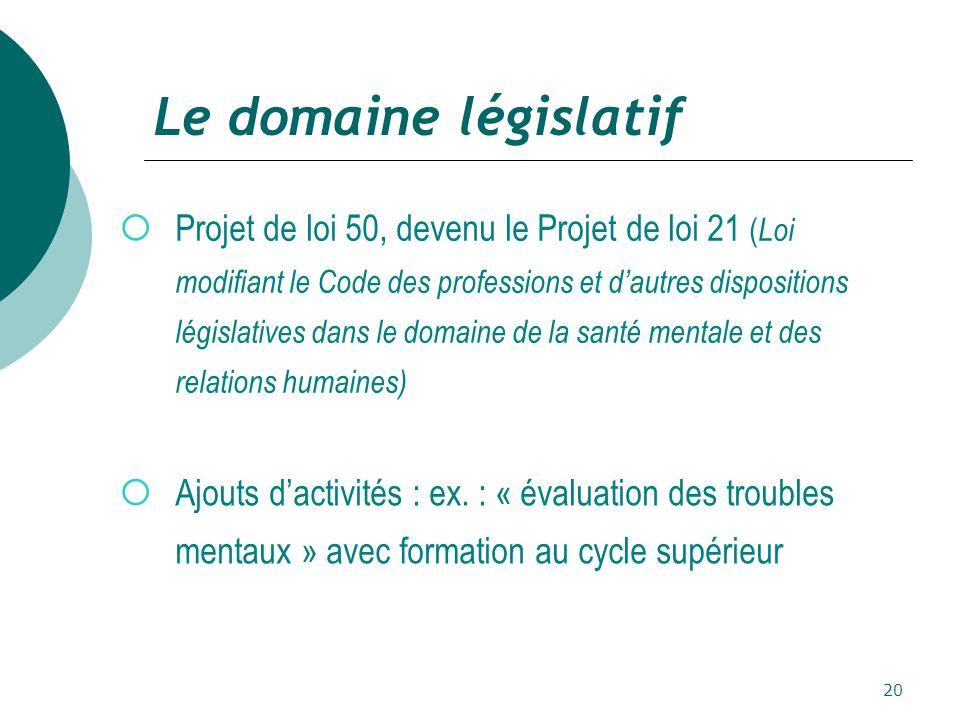 20 Le domaine législatif  Projet de loi 50, devenu le Projet de loi 21 ( Loi modifiant le Code des professions et d'autres dispositions législatives dans le domaine de la santé mentale et des relations humaines)  Ajouts d'activités : ex.