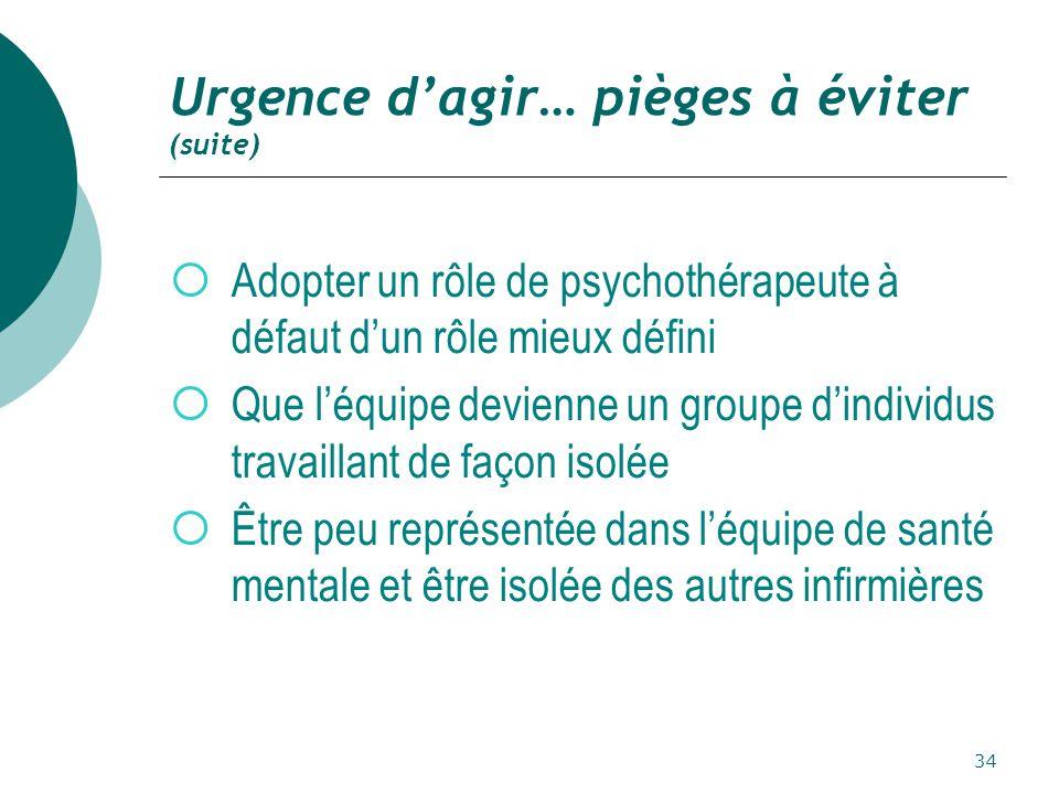 34 Urgence d'agir… pièges à éviter (suite)  Adopter un rôle de psychothérapeute à défaut d'un rôle mieux défini  Que l'équipe devienne un groupe d'individus travaillant de façon isolée  Être peu représentée dans l'équipe de santé mentale et être isolée des autres infirmières