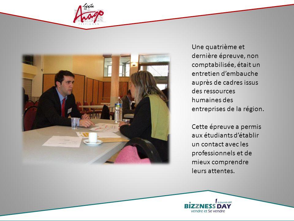Une quatrième et dernière épreuve, non comptabilisée, était un entretien d'embauche auprès de cadres issus des ressources humaines des entreprises de