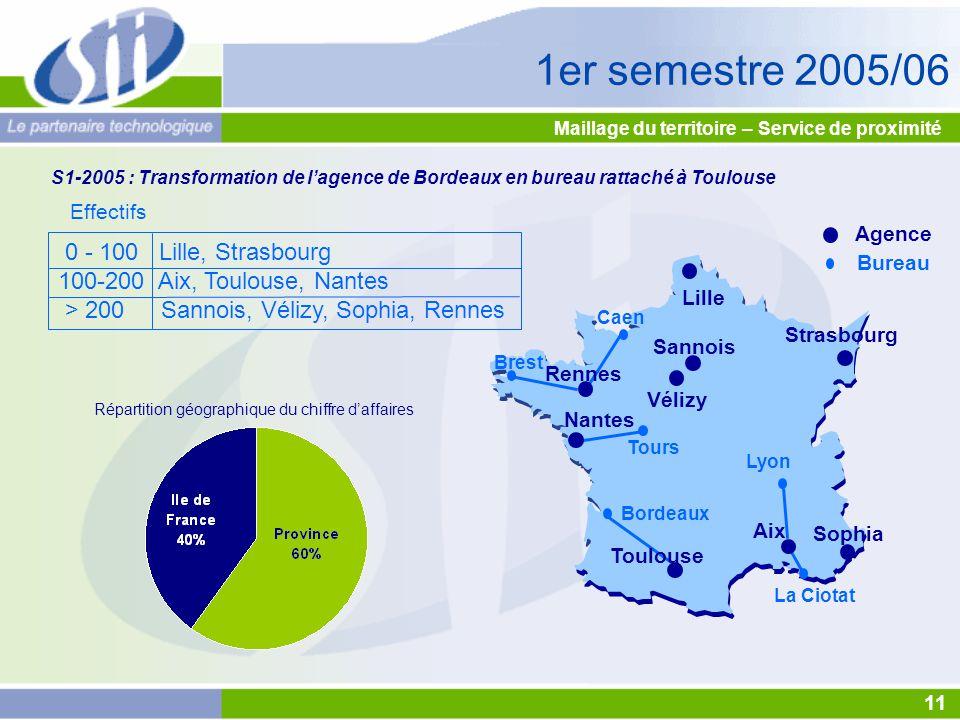 S1-2005 : Transformation de l'agence de Bordeaux en bureau rattaché à Toulouse Lyon Aix Strasbourg Sophia Vélizy Sannois Bordeaux Lille Agence Bureau
