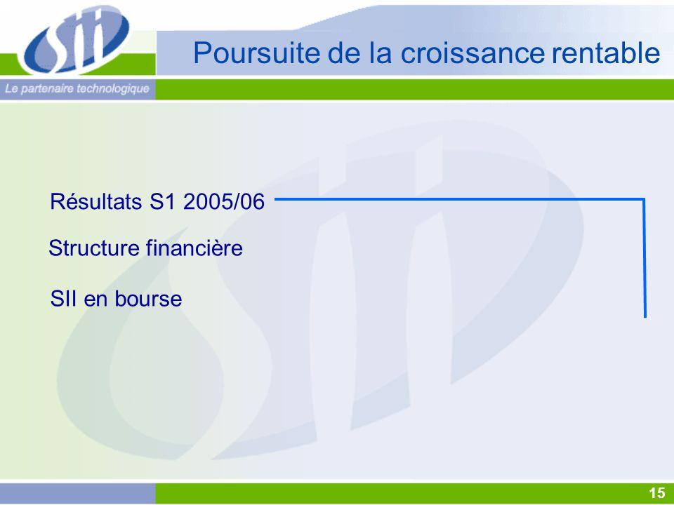 Poursuite de la croissance rentable Résultats S1 2005/06 Structure financière SII en bourse 15