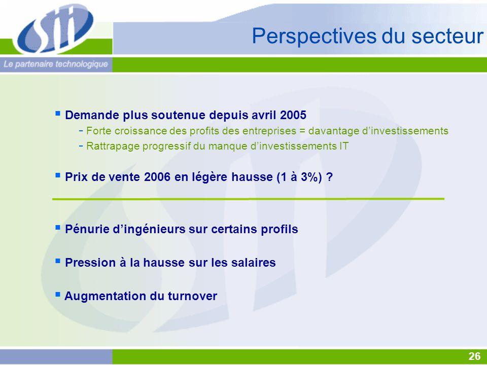  Demande plus soutenue depuis avril 2005 - Forte croissance des profits des entreprises = davantage d'investissements - Rattrapage progressif du manque d'investissements IT  Prix de vente 2006 en légère hausse (1 à 3%) .