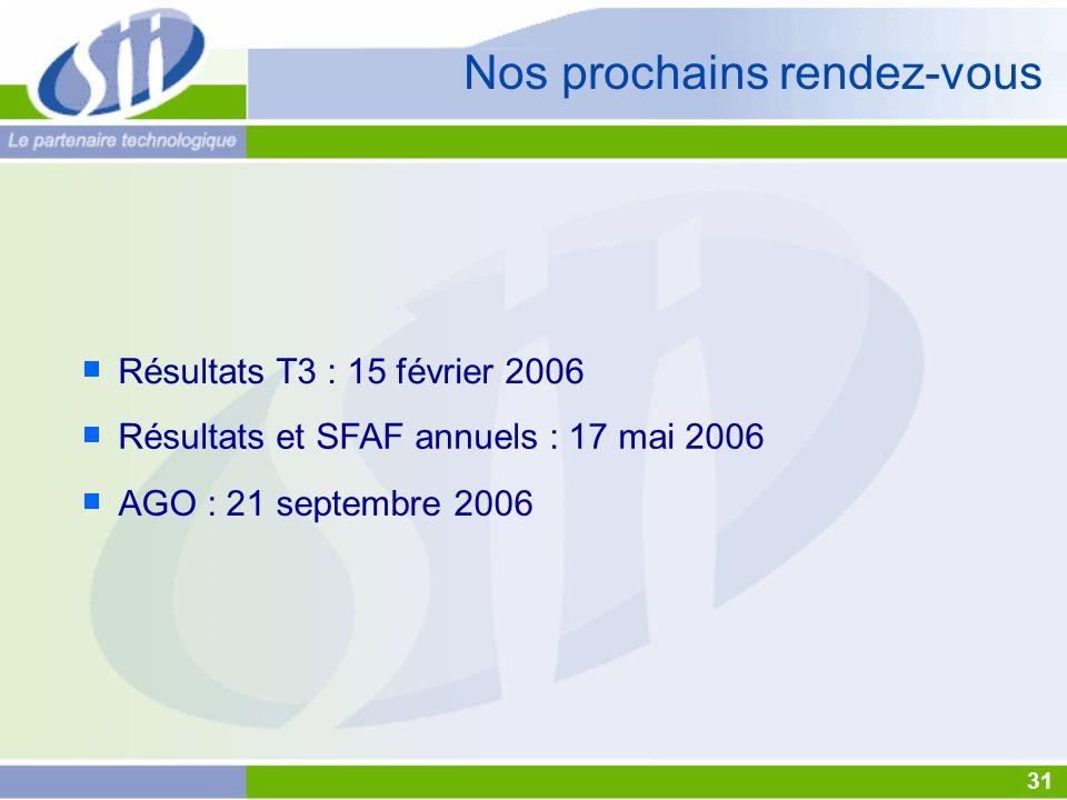 Nos prochains rendez-vous Résultats T3 : 15 février 2006 Résultats et SFAF annuels : 17 mai 2006 31 AGO : 21 septembre 2006