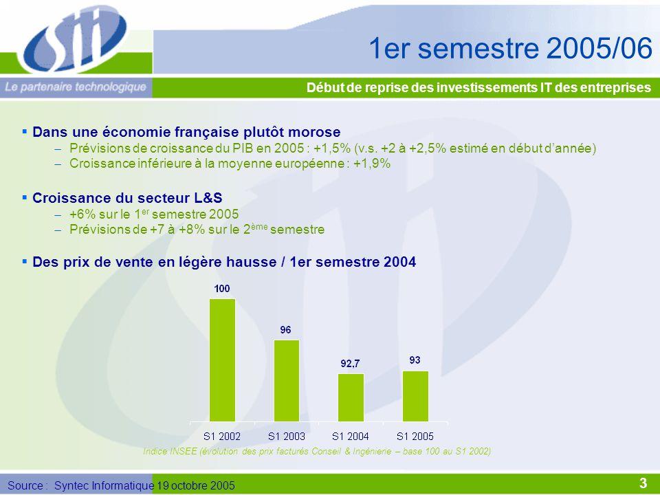 Source : Syntec Informatique 19 octobre 2005  Dans une économie française plutôt morose  Prévisions de croissance du PIB en 2005 : +1,5% (v.s. +2 à