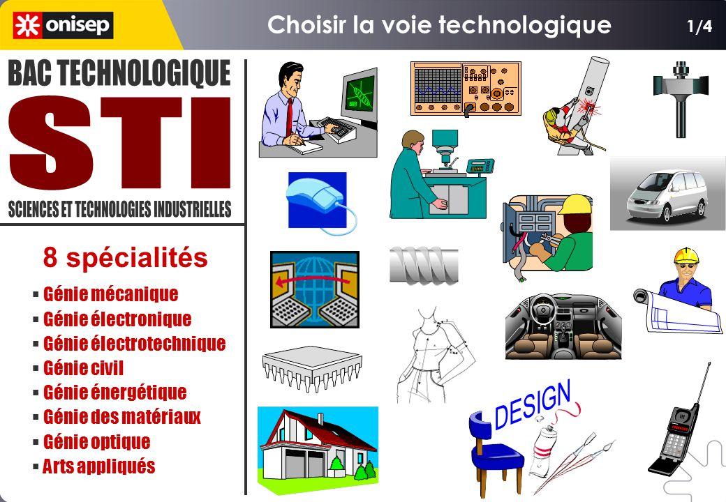  Génie mécanique  Génie électronique  Génie électrotechnique  Génie civil  Génie énergétique  Génie des matériaux  Génie optique  Arts appliqu