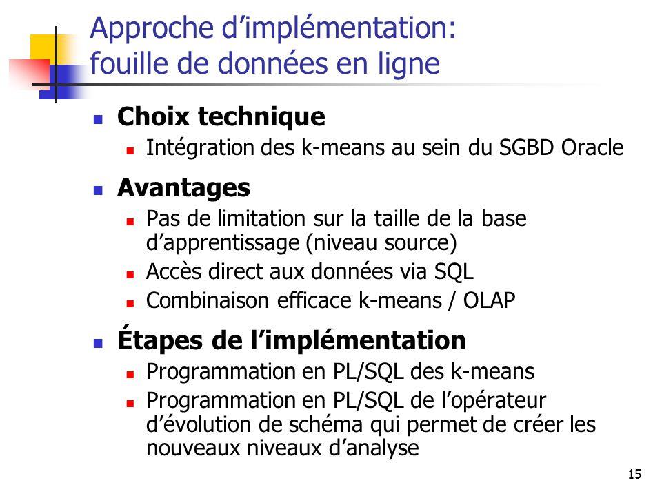 15 Approche d'implémentation: fouille de données en ligne Choix technique Intégration des k-means au sein du SGBD Oracle Avantages Pas de limitation sur la taille de la base d'apprentissage (niveau source) Accès direct aux données via SQL Combinaison efficace k-means / OLAP Étapes de l'implémentation Programmation en PL/SQL des k-means Programmation en PL/SQL de l'opérateur d'évolution de schéma qui permet de créer les nouveaux niveaux d'analyse
