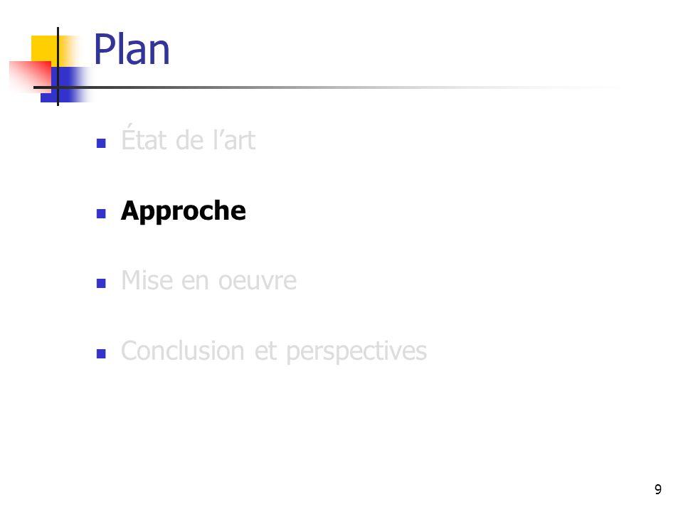9 Plan État de l'art Approche Mise en oeuvre Conclusion et perspectives