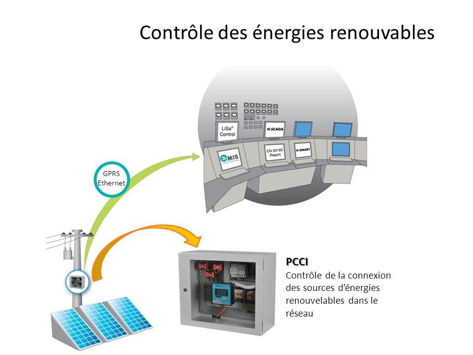 Contrôle des énergies renouvables GPRS Ethernet PCCI Contrôle de la connexion des sources d'énergies renouvelables dans le réseau