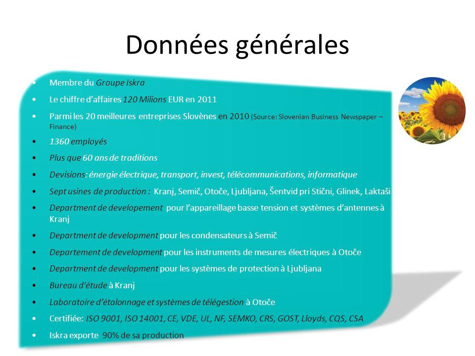 Données générales Membre du Groupe Iskra Le chiffre d'affaires 120 Milions EUR en 2011 Parmi les 20 meilleures entreprises Slovènes en 2010 (Source: S