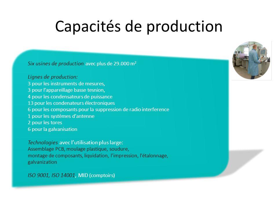 Capacités de production Six usines de production avec plus de 29.000 m 2 Lignes de production: 3 pour les instruments de mesures, 3 pour l'appareillag
