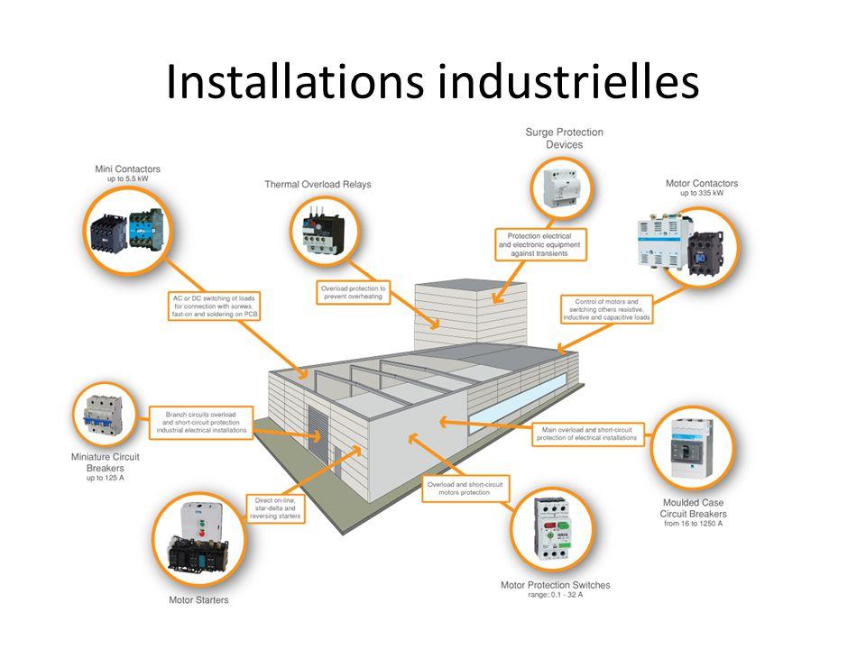 Installations industrielles