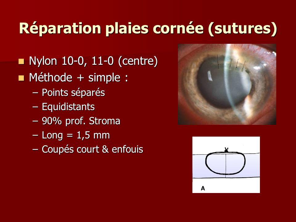 Réparation plaies cornée (sutures) Nylon 10-0, 11-0 (centre) Nylon 10-0, 11-0 (centre) Méthode + simple : Méthode + simple : –Points séparés –Equidist