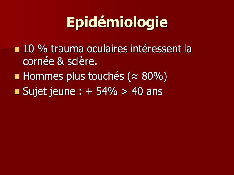 Epidémiologie 10 % trauma oculaires intéressent la cornée & sclère. 10 % trauma oculaires intéressent la cornée & sclère. Hommes plus touchés (≈ 80%)