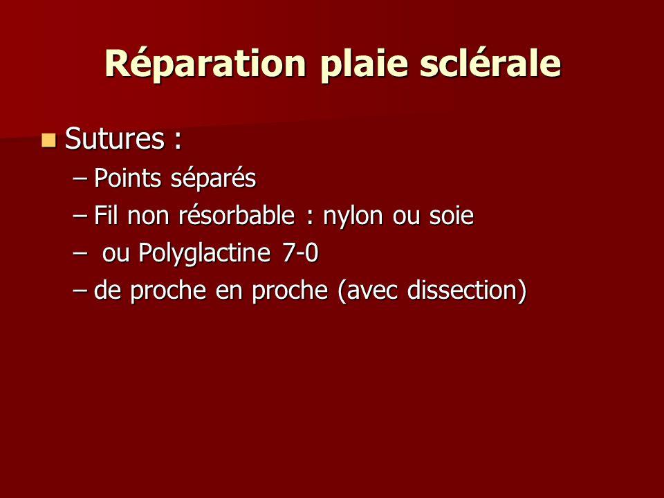 Réparation plaie sclérale Sutures : Sutures : –Points séparés –Fil non résorbable : nylon ou soie – ou Polyglactine 7-0 –de proche en proche (avec dis