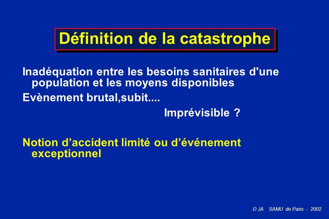 D JA SAMU de Paris - 2002 Définition de la catastrophe Inadéquation entre les besoins sanitaires d'une population et les moyens disponibles Evènement