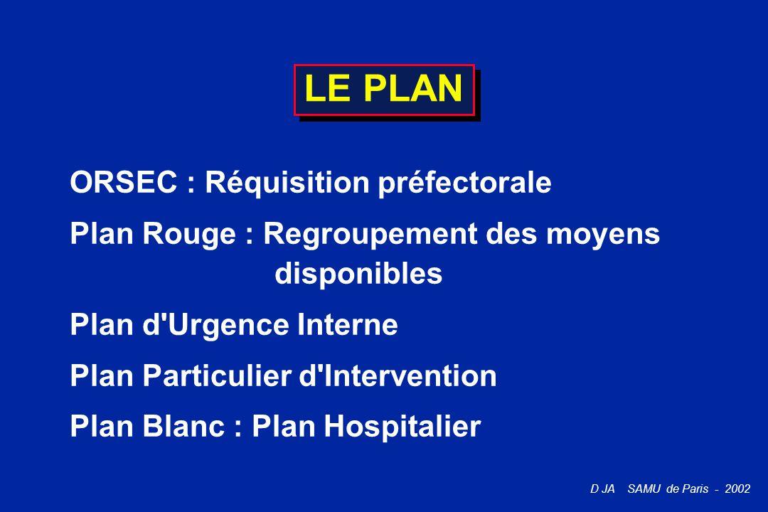 D JA SAMU de Paris - 2002 LE PLAN ORSEC : Réquisition préfectorale Plan Rouge : Regroupement des moyens disponibles Plan d'Urgence Interne Plan Partic