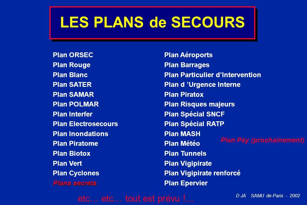 D JA SAMU de Paris - 2002 LES PLANS de SECOURS Plan ORSEC Plan Rouge Plan Blanc Plan SATER Plan SAMAR Plan POLMAR Plan Interfer Plan Electrosecours Pl