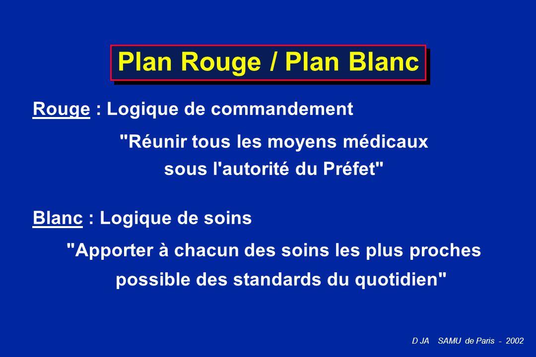 D JA SAMU de Paris - 2002 Plan Rouge / Plan Blanc Rouge : Logique de commandement