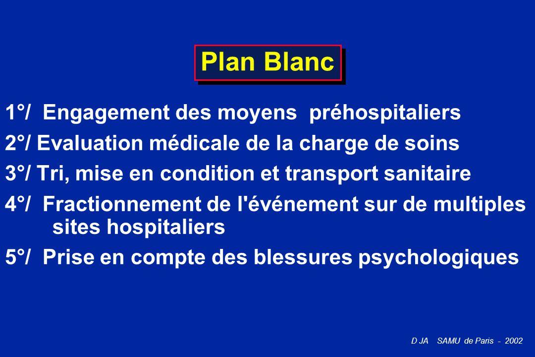 D JA SAMU de Paris - 2002 Plan Blanc 1°/ Engagement des moyens préhospitaliers 2°/ Evaluation médicale de la charge de soins 3°/ Tri, mise en conditio