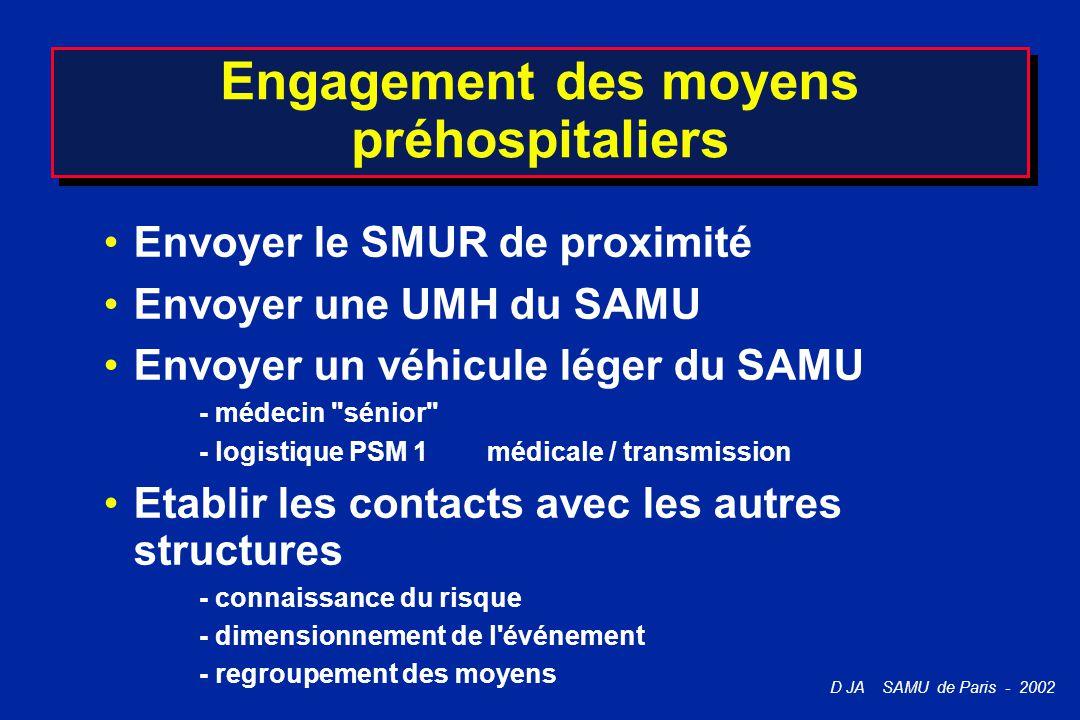 D JA SAMU de Paris - 2002 Engagement des moyens préhospitaliers Envoyer le SMUR de proximité Envoyer une UMH du SAMU Envoyer un véhicule léger du SAMU