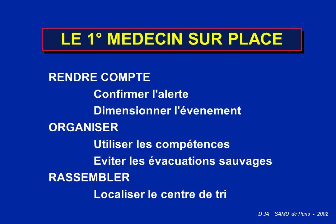 D JA SAMU de Paris - 2002 LE 1° MEDECIN SUR PLACE RENDRE COMPTE Confirmer l'alerte Dimensionner l'évenement ORGANISER Utiliser les compétences Eviter