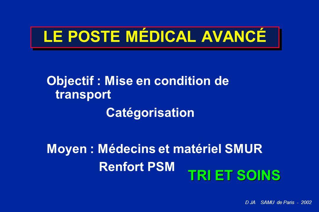 D JA SAMU de Paris - 2002 LE POSTE MÉDICAL AVANCÉ Objectif : Mise en condition de transport Catégorisation Moyen : Médecins et matériel SMUR Renfort P
