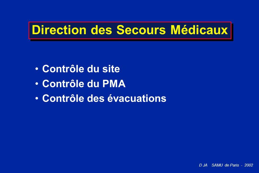 D JA SAMU de Paris - 2002 Direction des Secours Médicaux Contrôle du site Contrôle du PMA Contrôle des évacuations