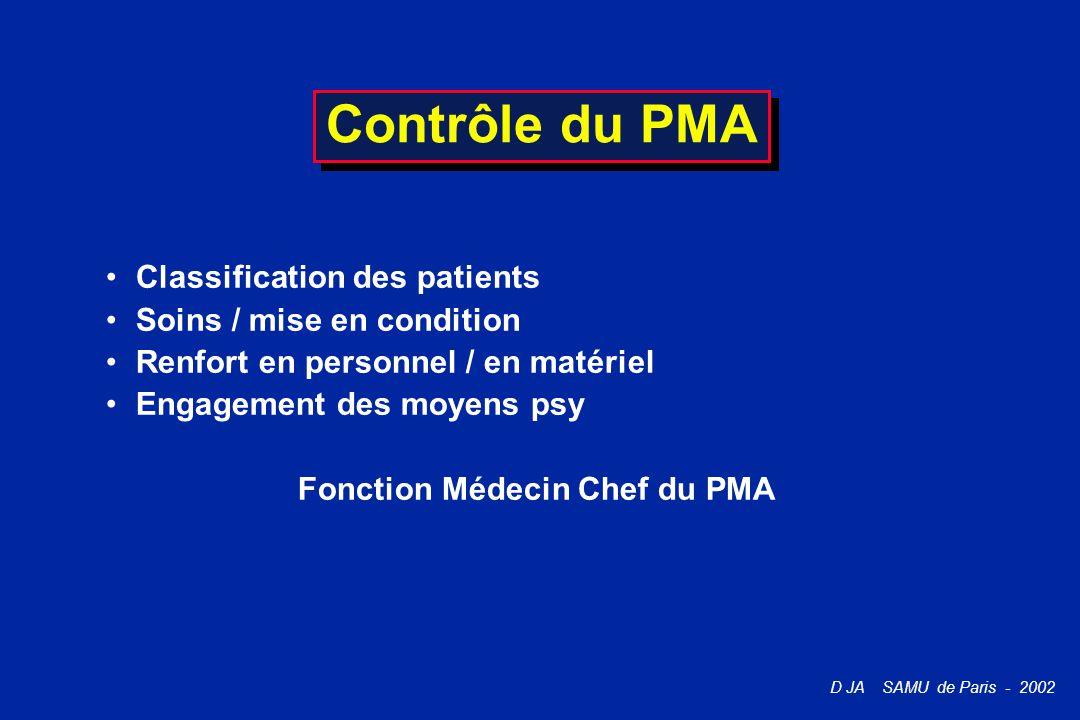 D JA SAMU de Paris - 2002 Contrôle du PMA Classification des patients Soins / mise en condition Renfort en personnel / en matériel Engagement des moye