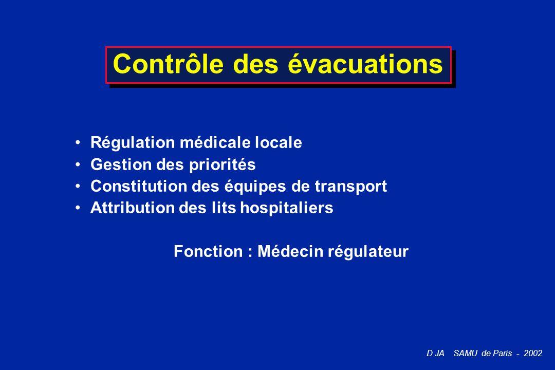 D JA SAMU de Paris - 2002 Contrôle des évacuations Régulation médicale locale Gestion des priorités Constitution des équipes de transport Attribution