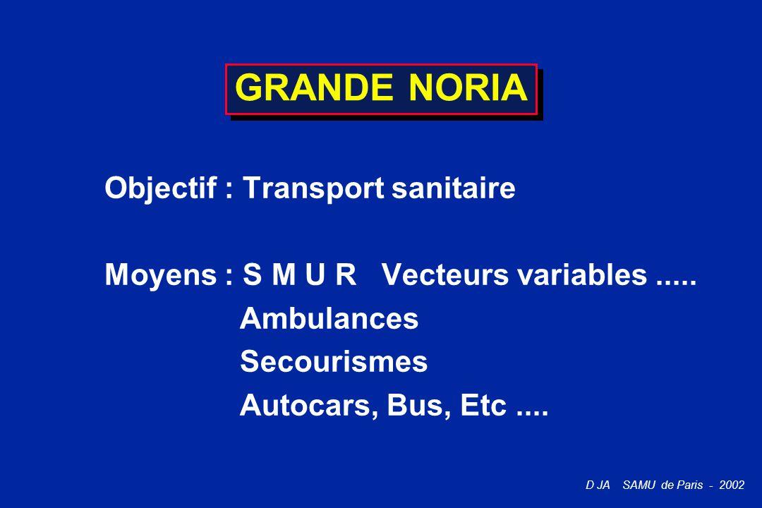 D JA SAMU de Paris - 2002 GRANDE NORIA Objectif : Transport sanitaire Moyens : S M U R Vecteurs variables..... Ambulances Secourismes Autocars, Bus, E