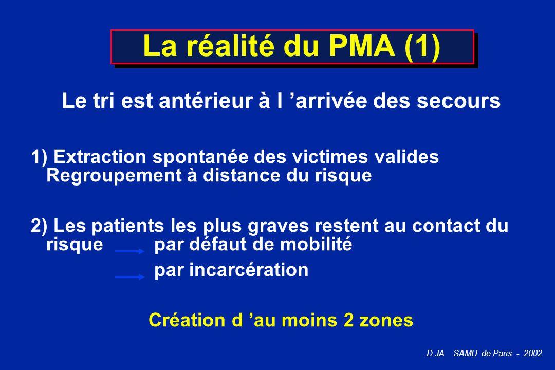 D JA SAMU de Paris - 2002 La réalité du PMA (1) Le tri est antérieur à l 'arrivée des secours 1) Extraction spontanée des victimes valides Regroupemen