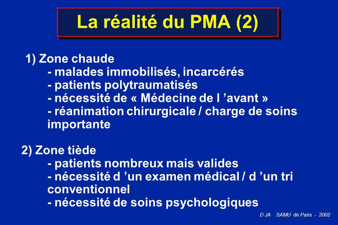 D JA SAMU de Paris - 2002 La réalité du PMA (2) 1) Zone chaude - malades immobilisés, incarcérés - patients polytraumatisés - nécessité de « Médecine
