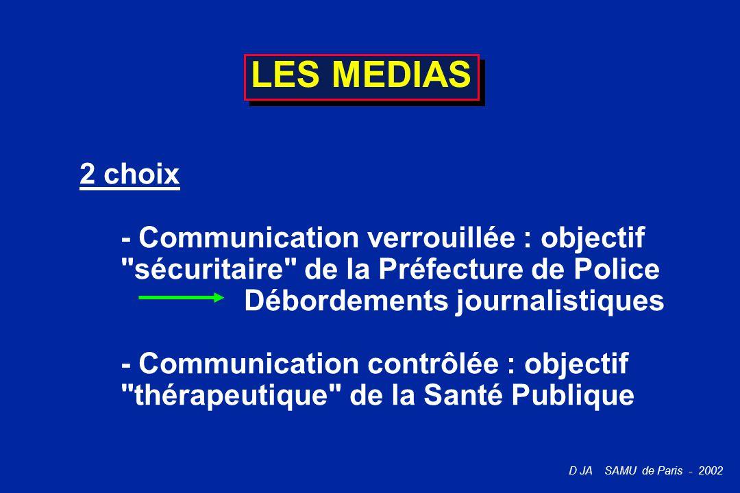 D JA SAMU de Paris - 2002 LES MEDIAS 2 choix - Communication verrouillée : objectif