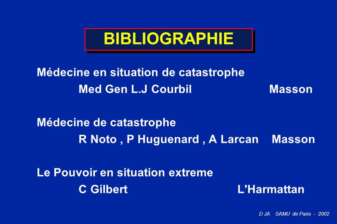 D JA SAMU de Paris - 2002 BIBLIOGRAPHIE Médecine en situation de catastrophe Med Gen L.J Courbil Masson Médecine de catastrophe R Noto, P Huguenard, A