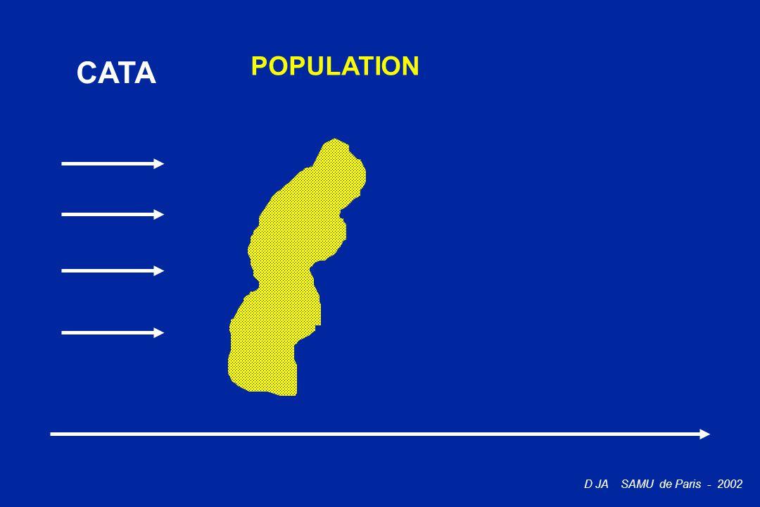 D JA SAMU de Paris - 2002 CATA POPULATION