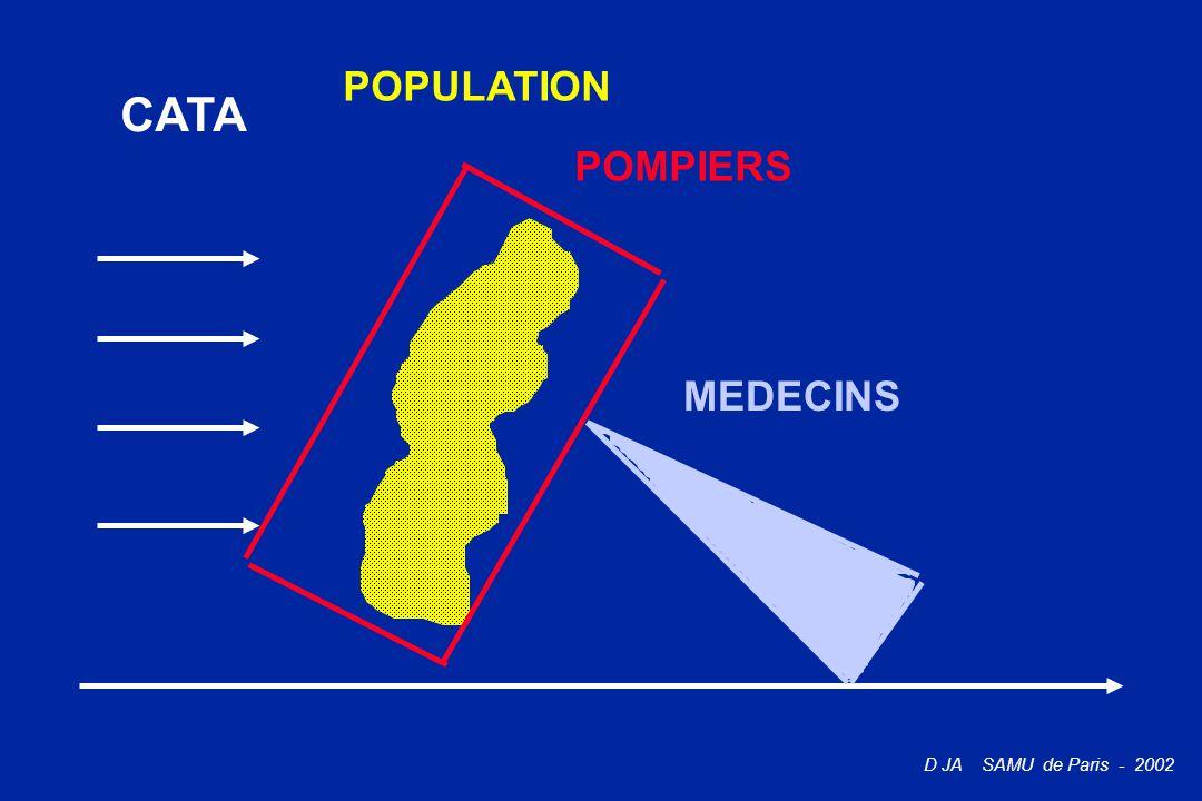 D JA SAMU de Paris - 2002 CATA POPULATION POMPIERS MEDECINS