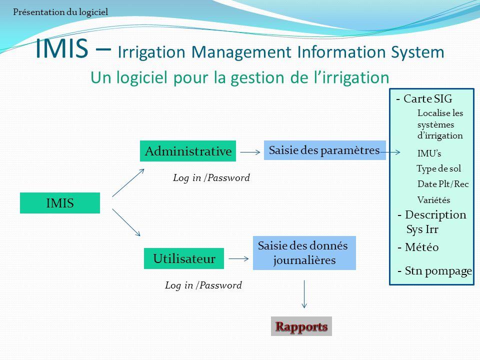 IMIS IMIS – Irrigation Management Information System Un logiciel pour la gestion de l'irrigation Administrative Utilisateur Log in /Password Saisie de