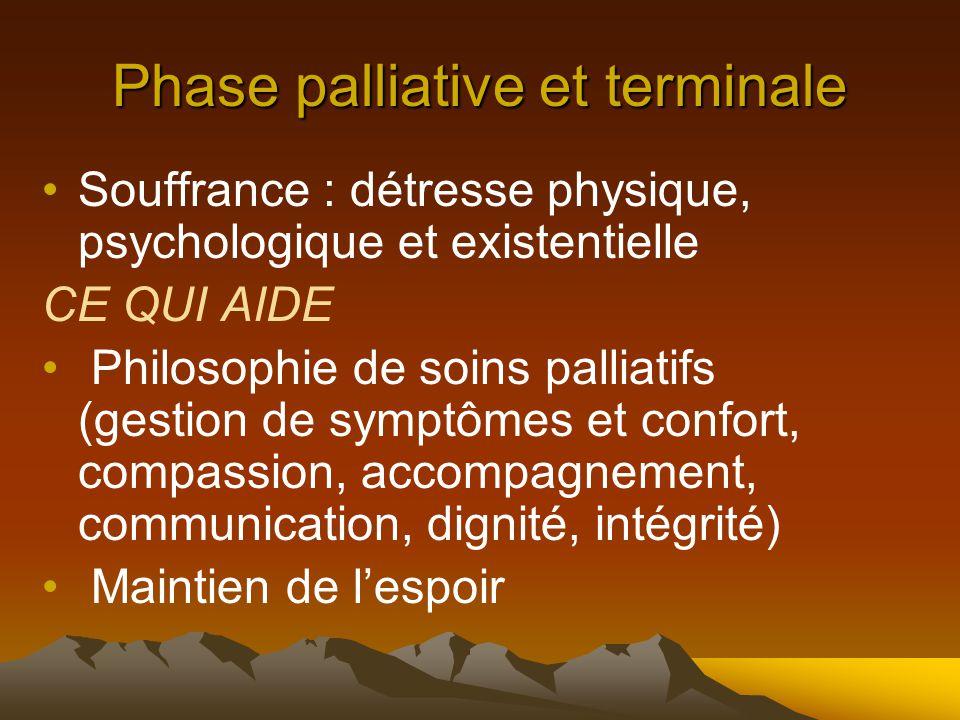 Phase palliative et terminale Souffrance : détresse physique, psychologique et existentielle CE QUI AIDE Philosophie de soins palliatifs (gestion de symptômes et confort, compassion, accompagnement, communication, dignité, intégrité) Maintien de l'espoir