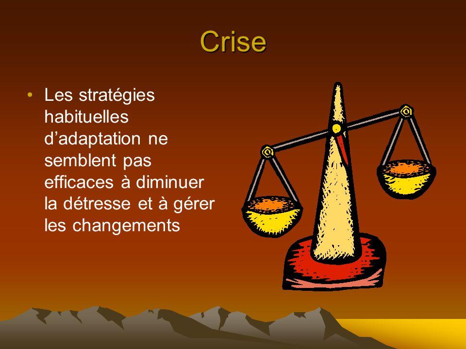 Crise Les stratégies habituelles d'adaptation ne semblent pas efficaces à diminuer la détresse et à gérer les changements