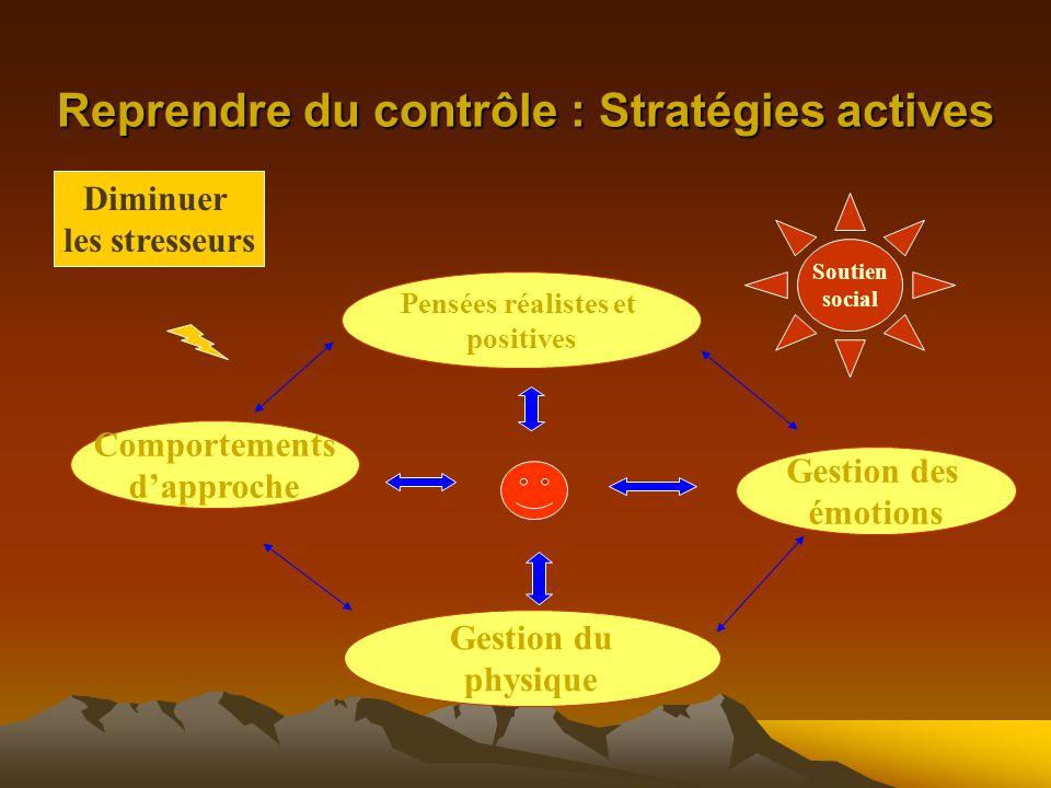 Reprendre du contrôle : Stratégies actives Diminuer les stresseurs Soutien social Pensées réalistes et positives Comportements d'approche Gestion des émotions Gestion du physique