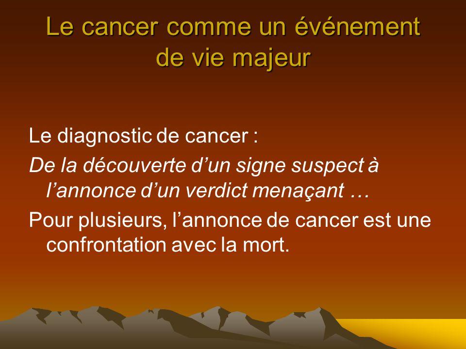 Le cancer comme un événement de vie majeur Le diagnostic de cancer : De la découverte d'un signe suspect à l'annonce d'un verdict menaçant … Pour plusieurs, l'annonce de cancer est une confrontation avec la mort.