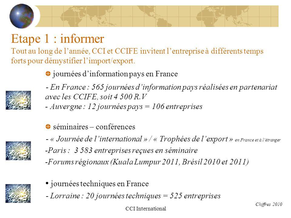 CCI International Etape 1 : informer Tout au long de l'année, CCI et CCIFE invitent l'entreprise à différents temps forts pour démystifier l'import/ex