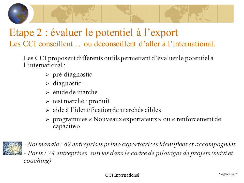 CCI International Etape 2 : évaluer le potentiel à l'export Les CCI conseillent… ou déconseillent d'aller à l'international. Les CCI proposent différe