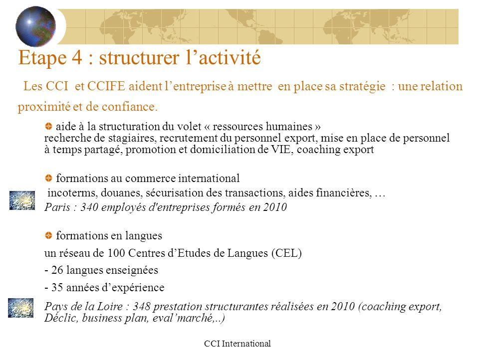 CCI International Etape 4 : structurer l'activité Les CCI et CCIFE aident l'entreprise à mettre en place sa stratégie : une relation proximité et de c