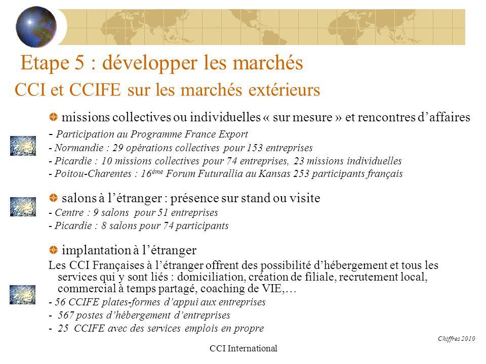 CCI International Etape 5 : développer les marchés CCI et CCIFE sur les marchés extérieurs missions collectives ou individuelles « sur mesure » et ren