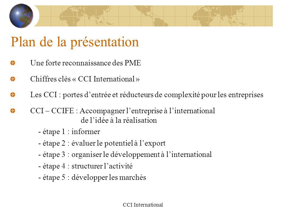 CCI International Plan de la présentation Une forte reconnaissance des PME Chiffres clés « CCI International » Les CCI : portes d'entrée et réducteurs