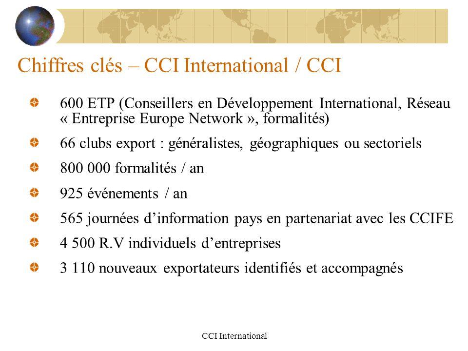 CCI International Chiffres clés – CCI International / CCI 600 ETP (Conseillers en Développement International, Réseau « Entreprise Europe Network », f