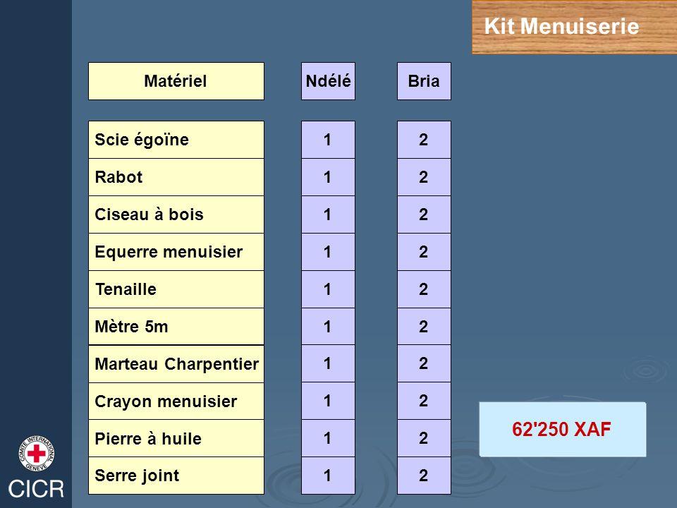 Kit Menuiserie Scie égoïne Rabot Mètre 5m Marteau Charpentier Tenaille Ciseau à bois Pierre à huile Equerre menuisier Crayon menuisier Serre joint 2 2 2 2 2 1 1 1 1 1 1 1 1 2 2 2 2 2 1 1 MatérielNdéléBria 62 250 XAF